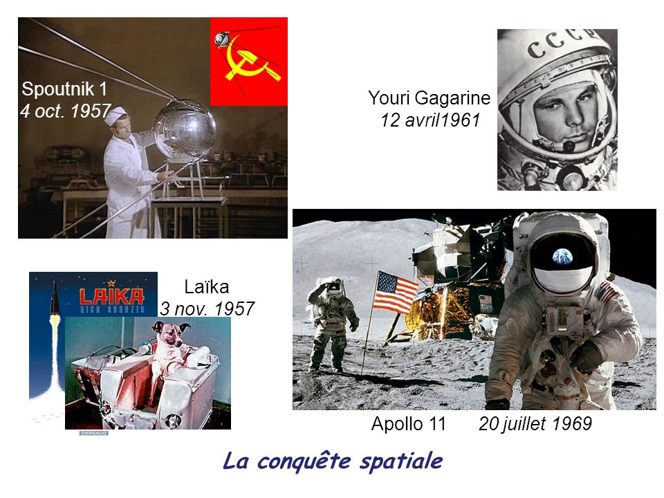 La conquête spatiale Spoutnik 1 Youri Gagarine 4 oct. 1957