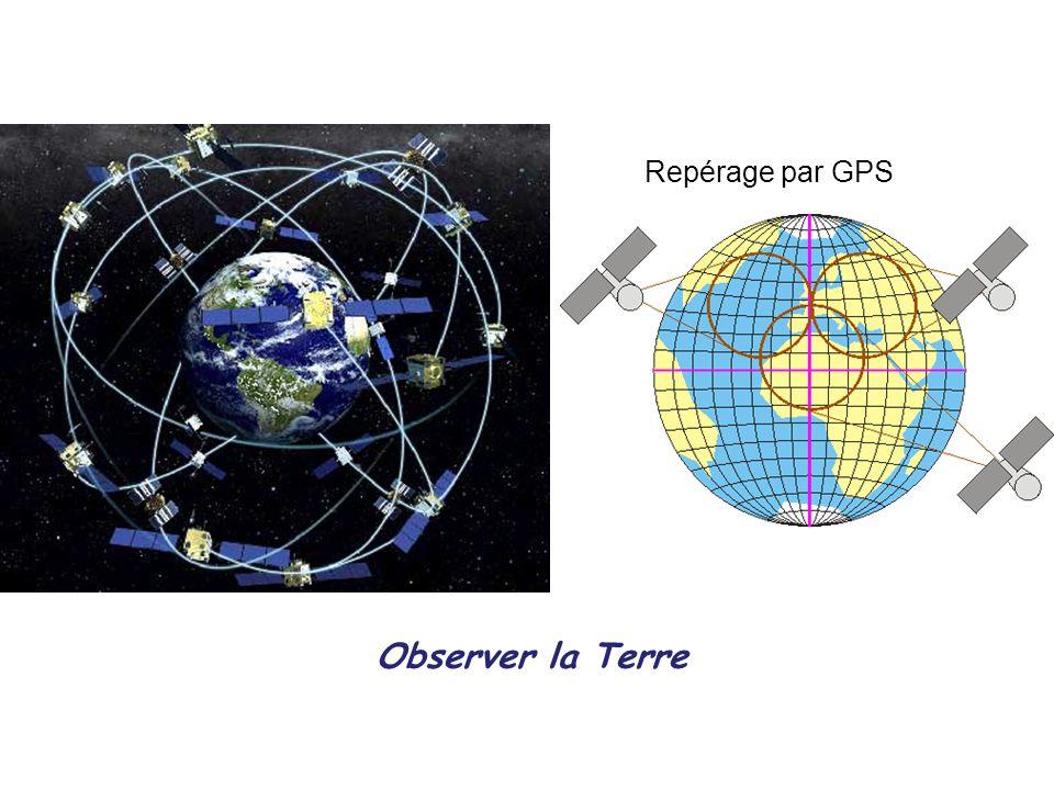 Repérage par GPS Observer la Terre