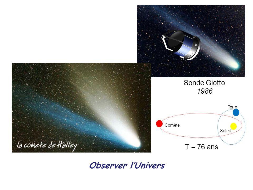 Sonde Giotto 1986 T = 76 ans Comète Terre Soleil Observer l'Univers