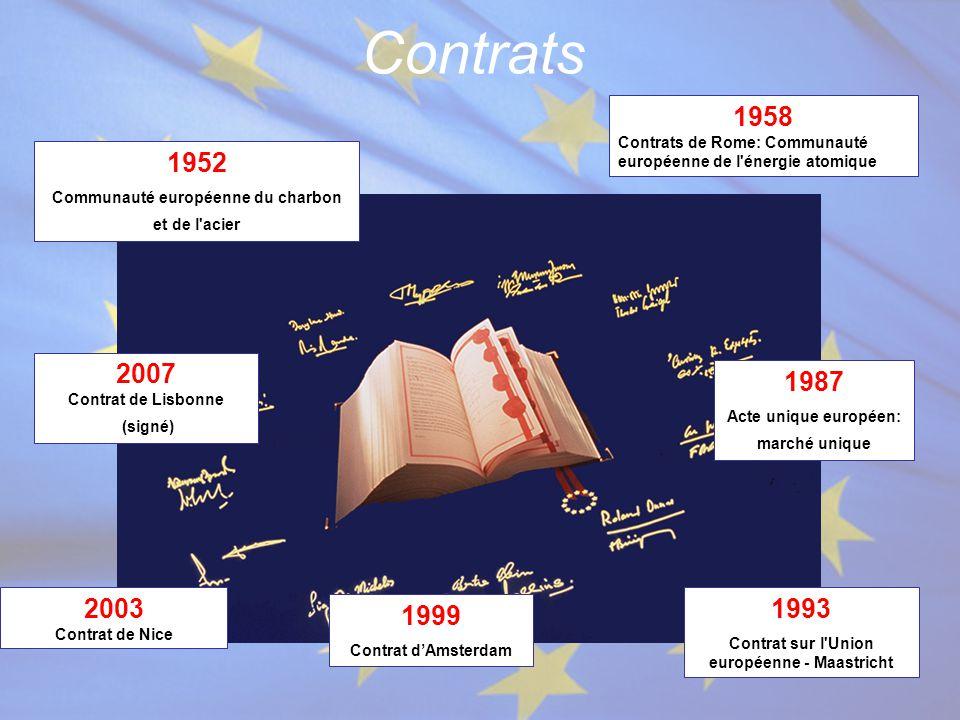 Contrats 1958 1952 2007 1987 2003 Contrat de Nice 1993 1999