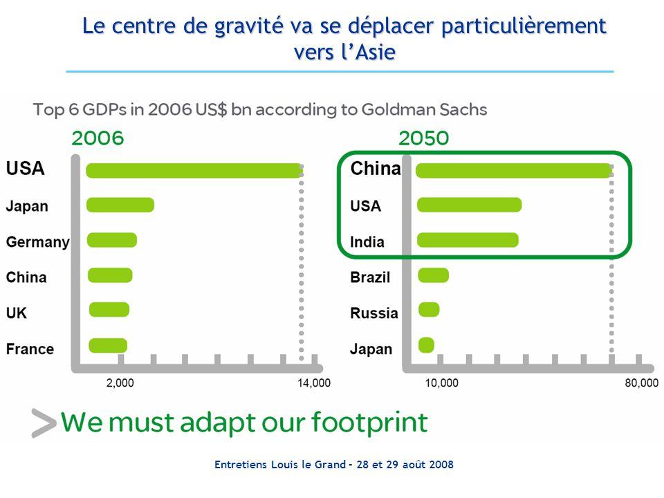 Le centre de gravité va se déplacer particulièrement vers l'Asie