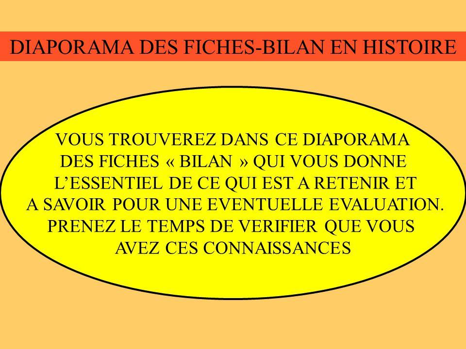 DIAPORAMA DES FICHES-BILAN EN HISTOIRE