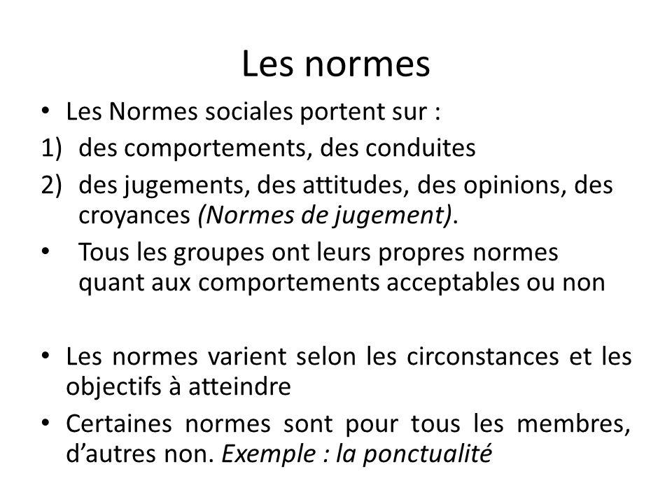 Les normes Les Normes sociales portent sur :
