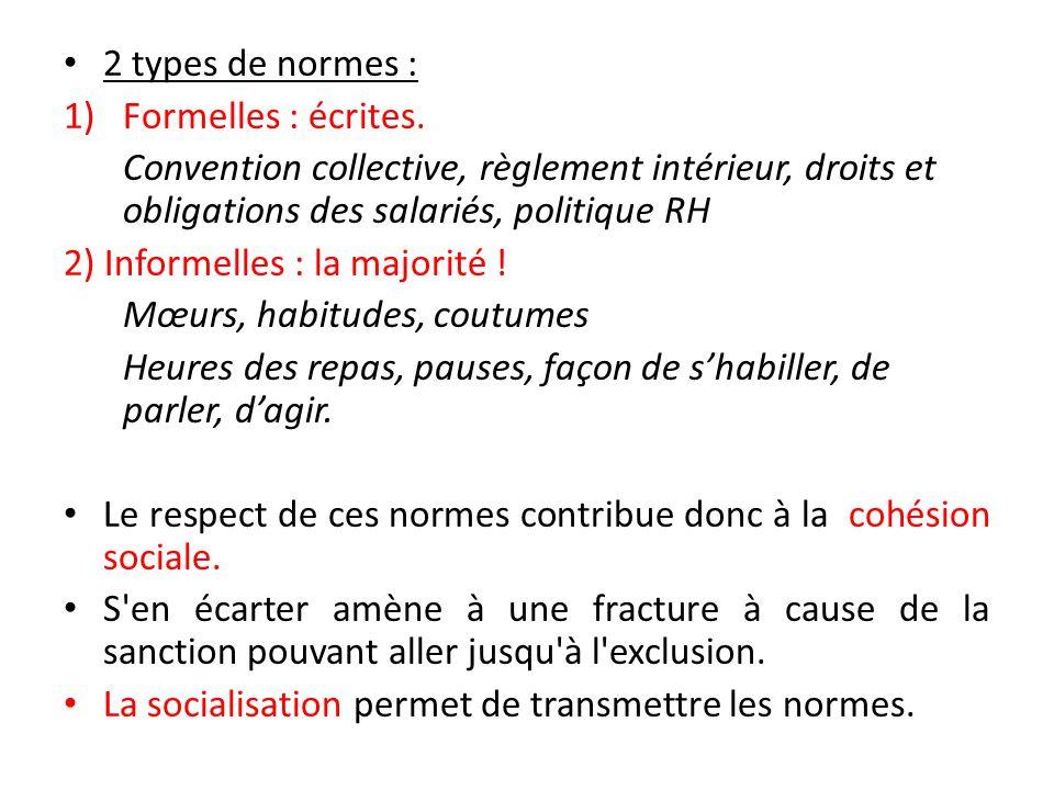 2 types de normes : Formelles : écrites. Convention collective, règlement intérieur, droits et obligations des salariés, politique RH.