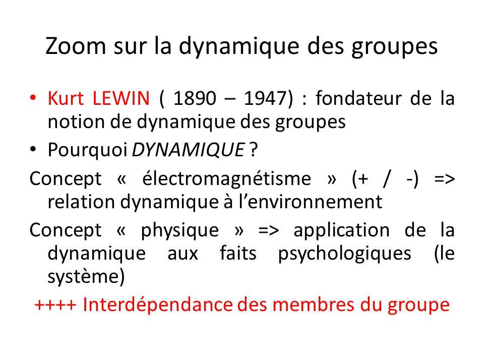 Zoom sur la dynamique des groupes
