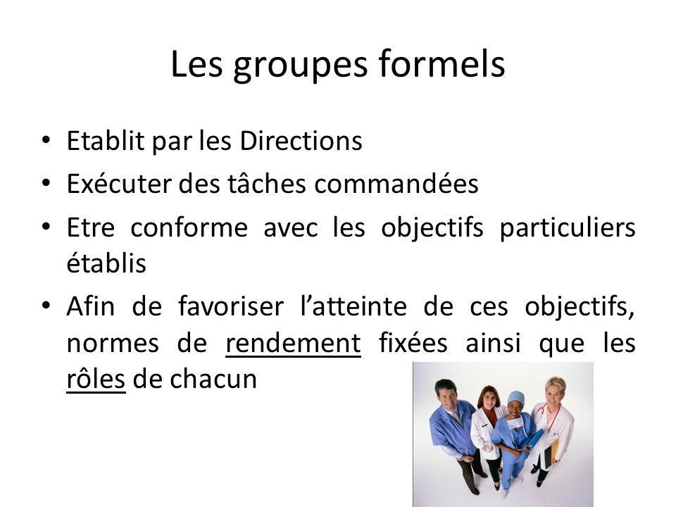 Les groupes formels Etablit par les Directions