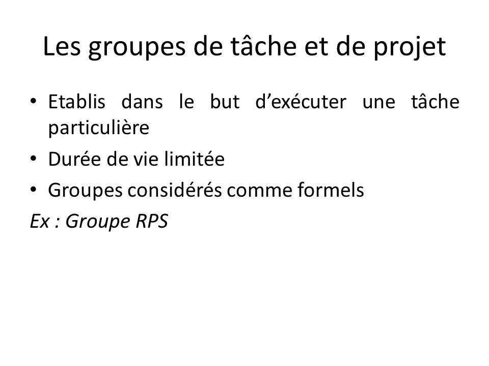 Les groupes de tâche et de projet