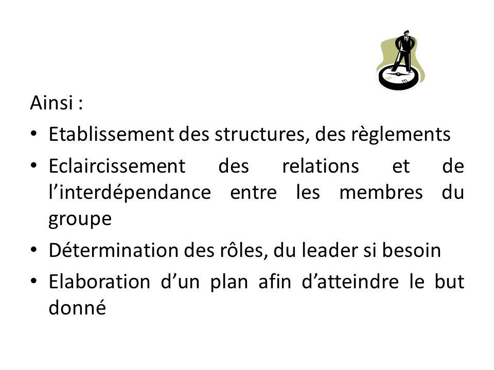 Ainsi : Etablissement des structures, des règlements. Eclaircissement des relations et de l'interdépendance entre les membres du groupe.