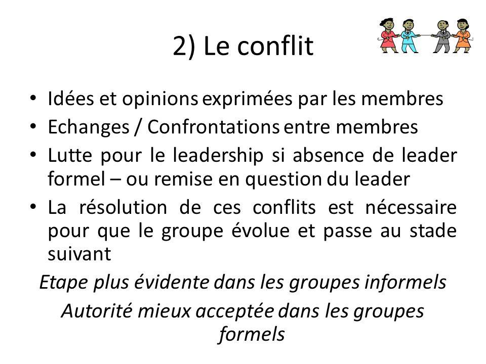 2) Le conflit Idées et opinions exprimées par les membres