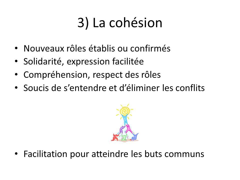3) La cohésion Nouveaux rôles établis ou confirmés