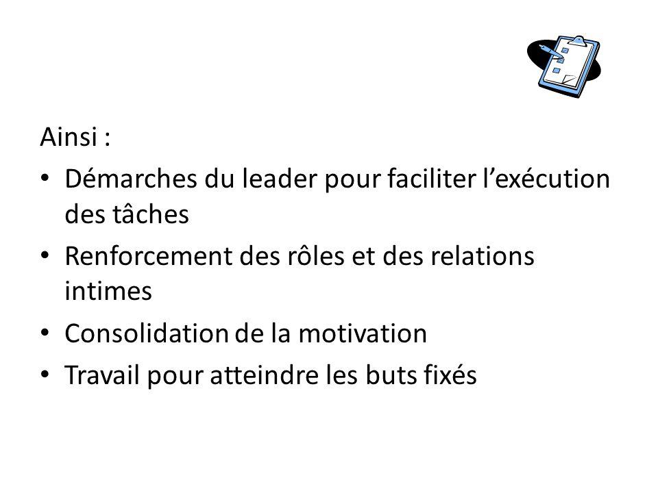 Ainsi : Démarches du leader pour faciliter l'exécution des tâches. Renforcement des rôles et des relations intimes.