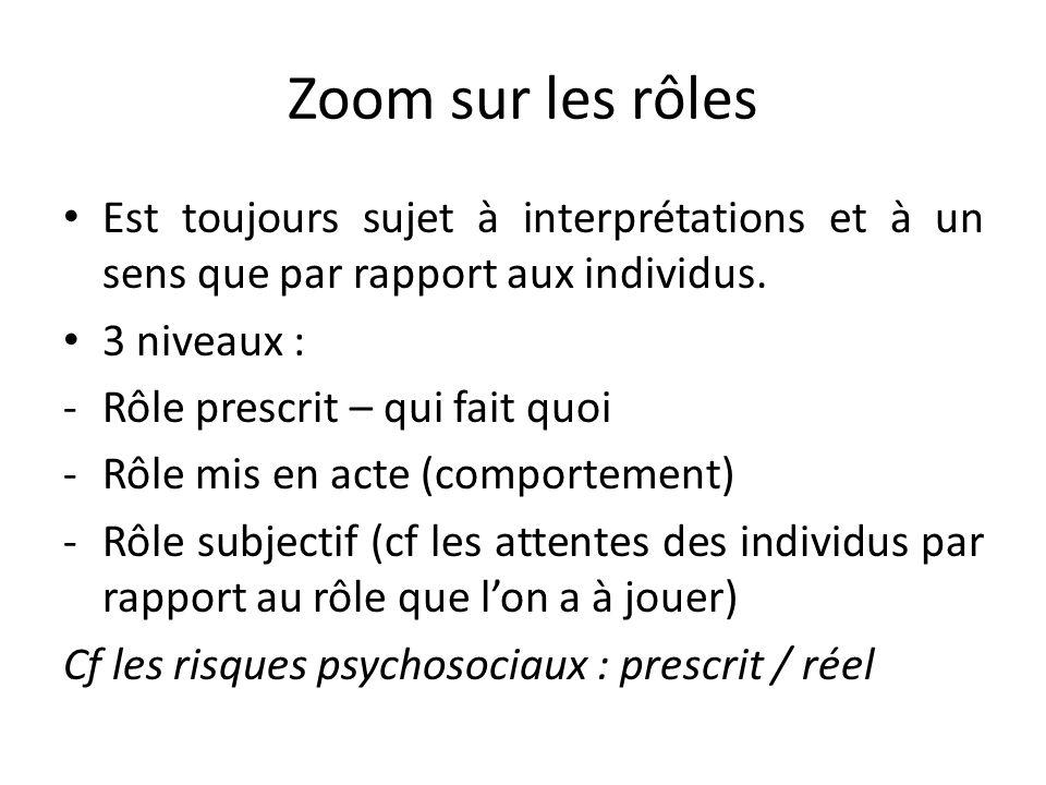 Zoom sur les rôles Est toujours sujet à interprétations et à un sens que par rapport aux individus.