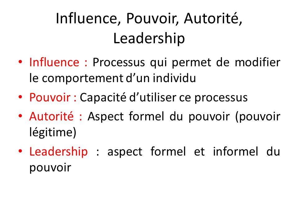 Influence, Pouvoir, Autorité, Leadership