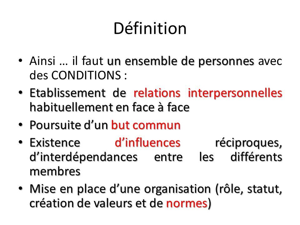 Définition Ainsi … il faut un ensemble de personnes avec des CONDITIONS : Etablissement de relations interpersonnelles habituellement en face à face.