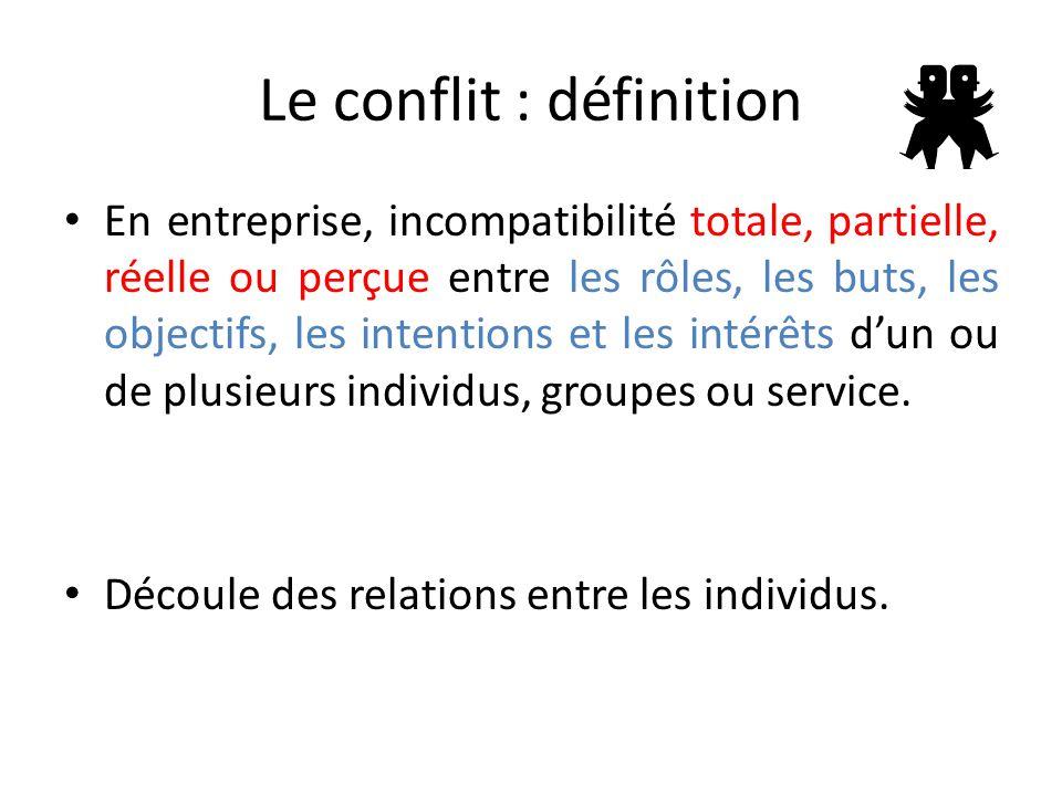 Le conflit : définition