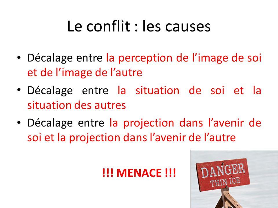 Le conflit : les causes Décalage entre la perception de l'image de soi et de l'image de l'autre.
