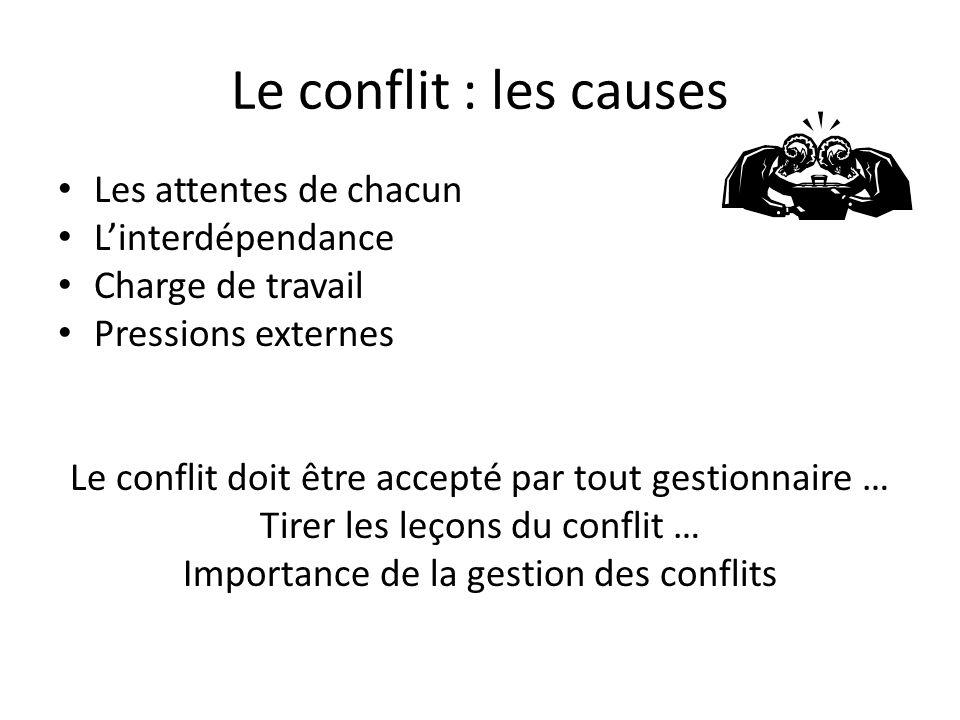 Le conflit : les causes Les attentes de chacun L'interdépendance