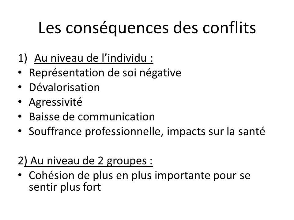 Les conséquences des conflits
