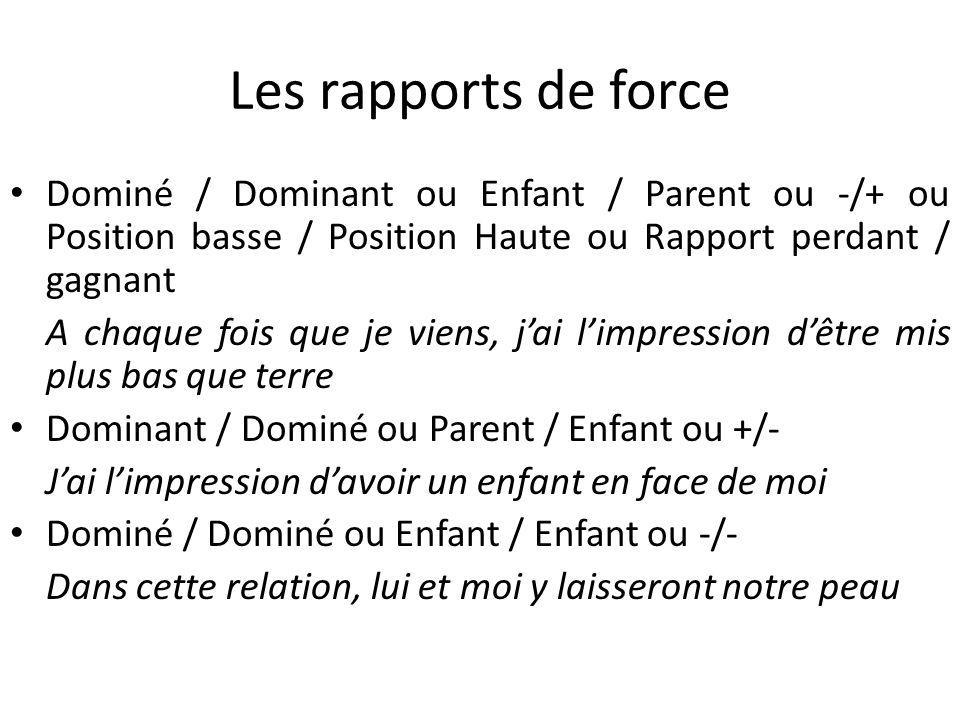 Les rapports de force Dominé / Dominant ou Enfant / Parent ou -/+ ou Position basse / Position Haute ou Rapport perdant / gagnant.
