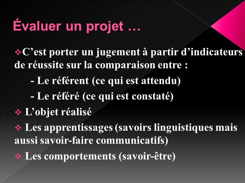 Évaluer un projet … C'est porter un jugement à partir d'indicateurs de réussite sur la comparaison entre :