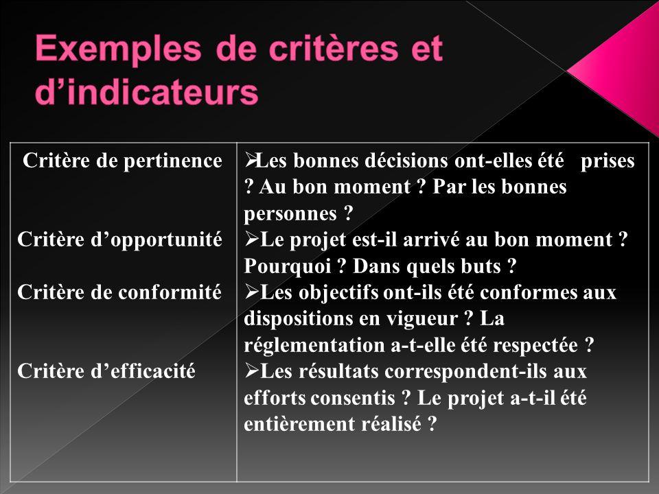 Exemples de critères et d'indicateurs