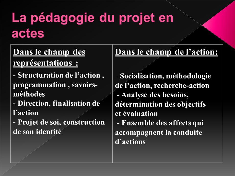 La pédagogie du projet en actes