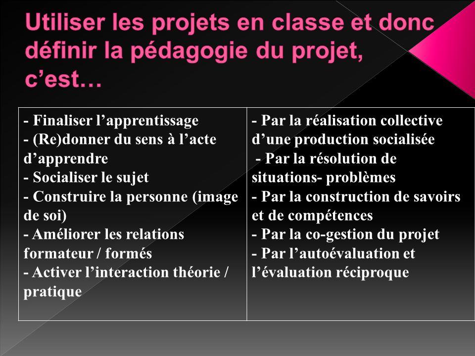 Utiliser les projets en classe et donc définir la pédagogie du projet, c'est…