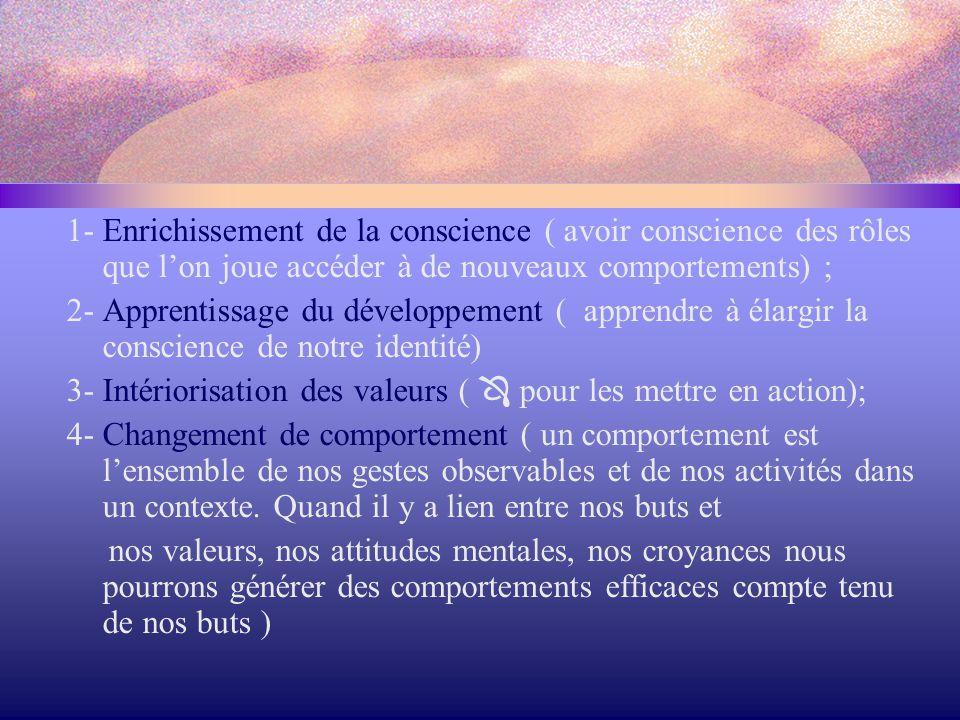 1- Enrichissement de la conscience ( avoir conscience des rôles que l'on joue accéder à de nouveaux comportements) ;