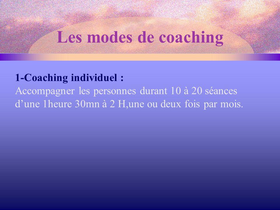 Les modes de coaching 1-Coaching individuel :
