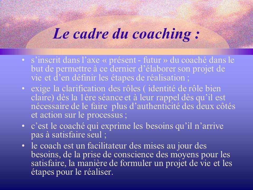 Le cadre du coaching :