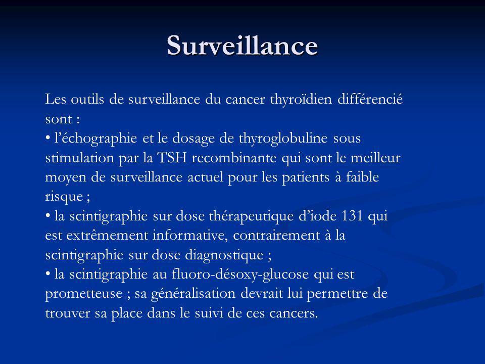 Surveillance Les outils de surveillance du cancer thyroïdien différencié. sont : • l'échographie et le dosage de thyroglobuline sous.
