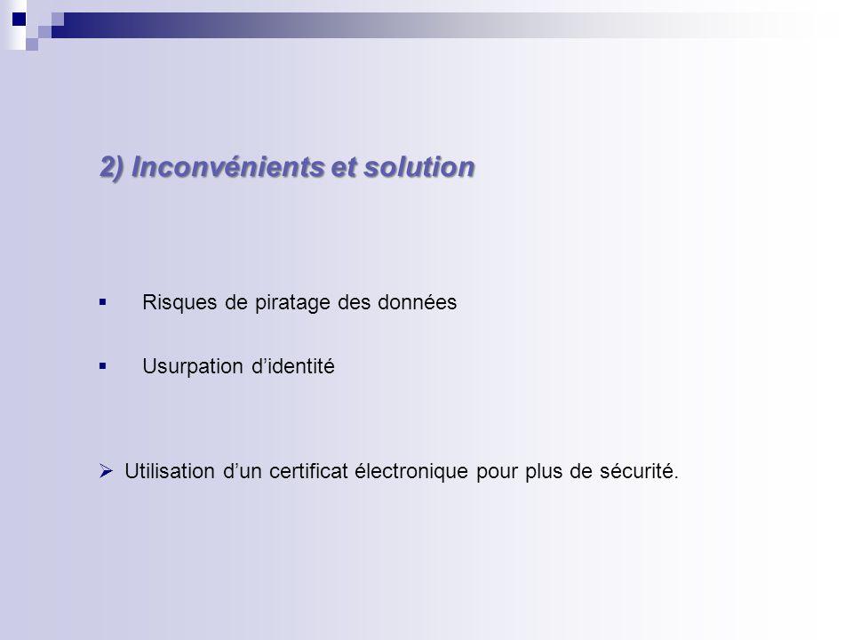 2) Inconvénients et solution