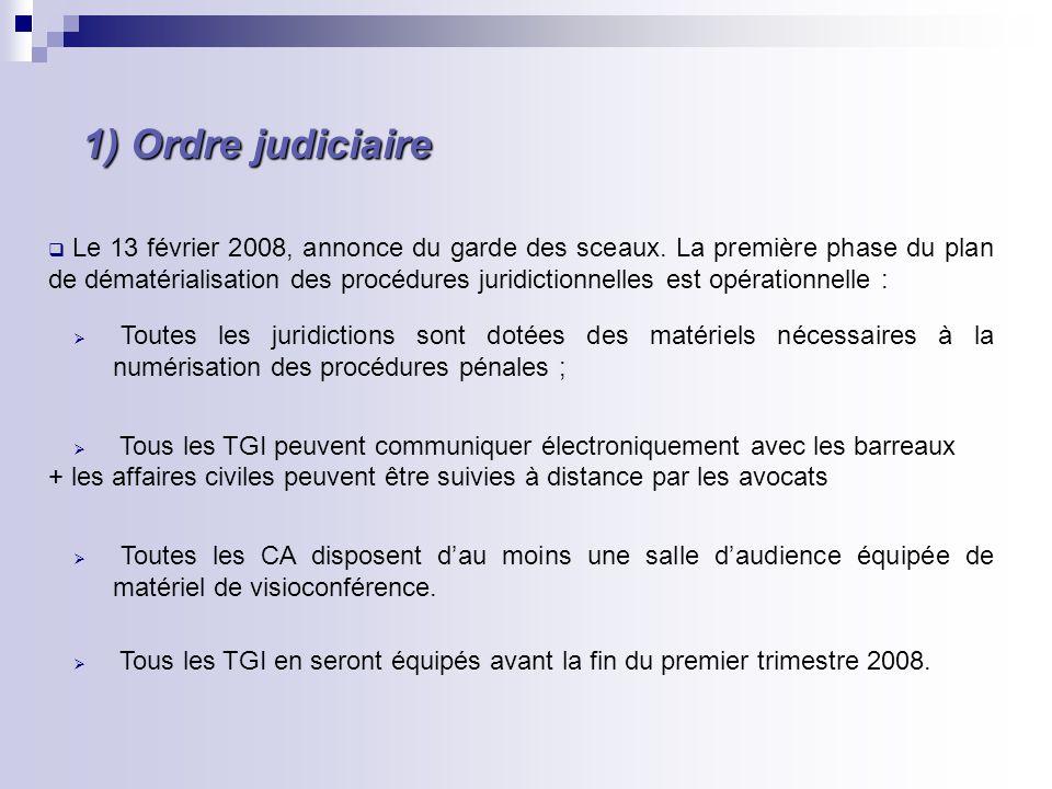 1) Ordre judiciaire