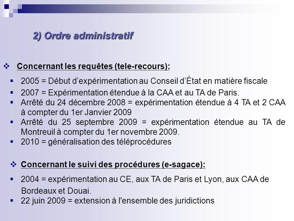 2) Ordre administratif Concernant les requêtes (tele-recours):