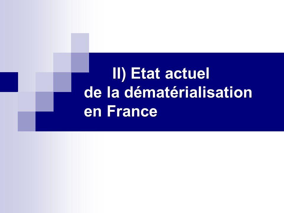 II) Etat actuel de la dématérialisation en France
