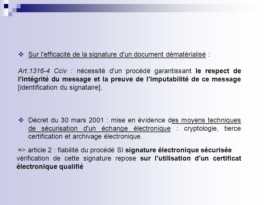 Sur l efficacité de la signature d un document dématérialisé :