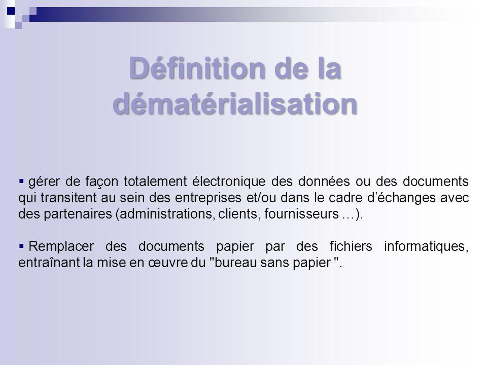 Définition de la dématérialisation