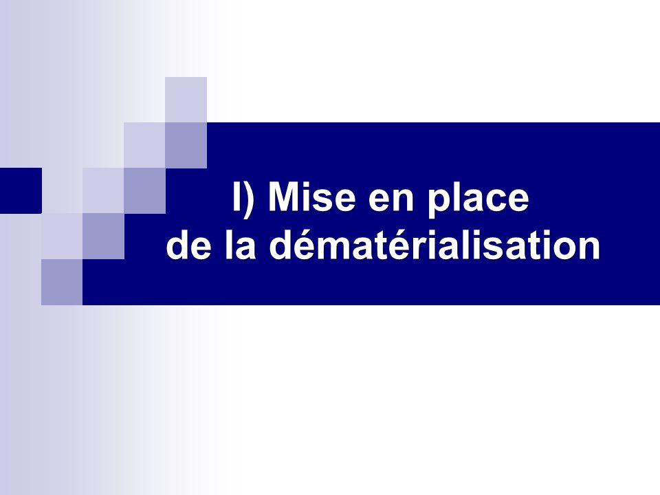I) Mise en place de la dématérialisation