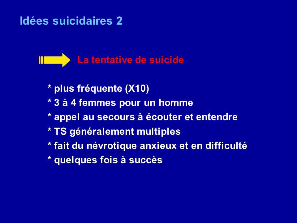 Idées suicidaires 2 La tentative de suicide * plus fréquente (X10)