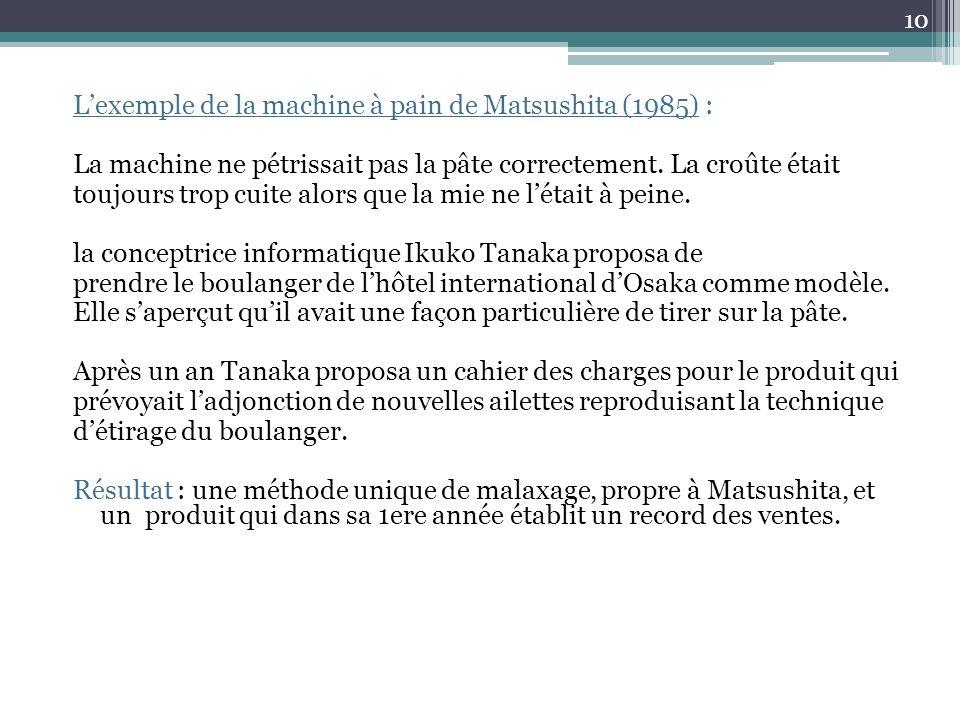 L'exemple de la machine à pain de Matsushita (1985) :