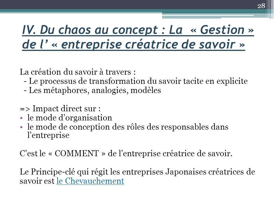 IV. Du chaos au concept : La « Gestion » de l' « entreprise créatrice de savoir »