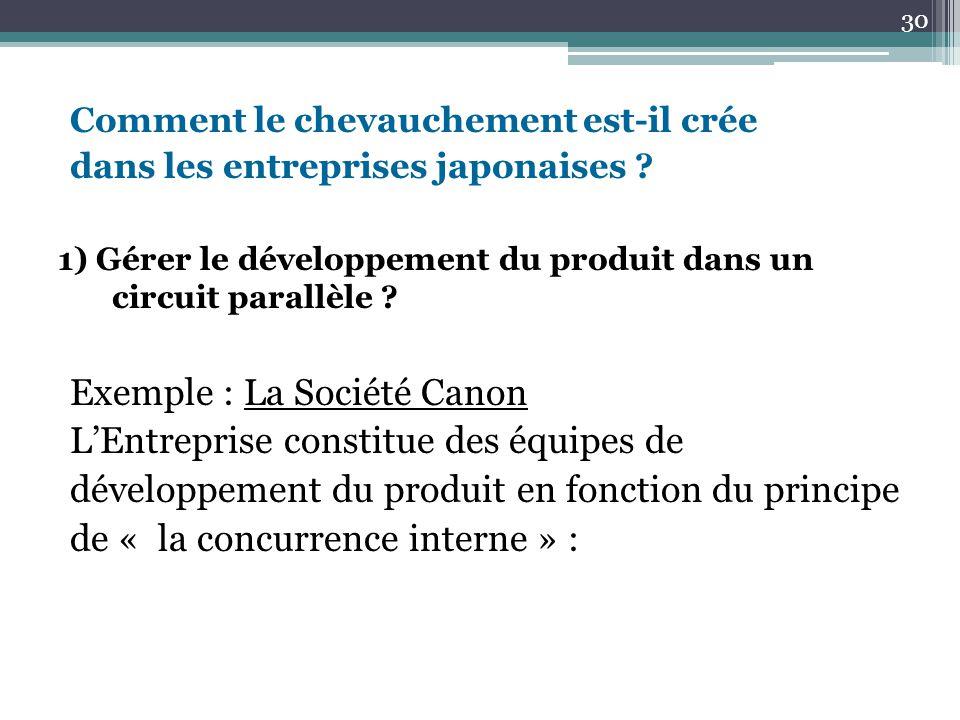 Exemple : La Société Canon L'Entreprise constitue des équipes de