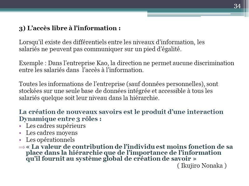 3) L'accès libre à l'information :