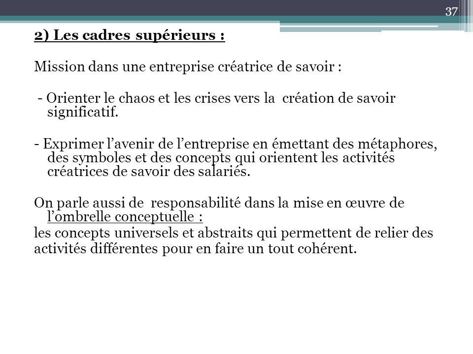 2) Les cadres supérieurs :