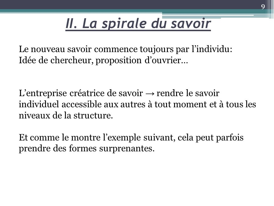 II. La spirale du savoir Le nouveau savoir commence toujours par l'individu: Idée de chercheur, proposition d'ouvrier…