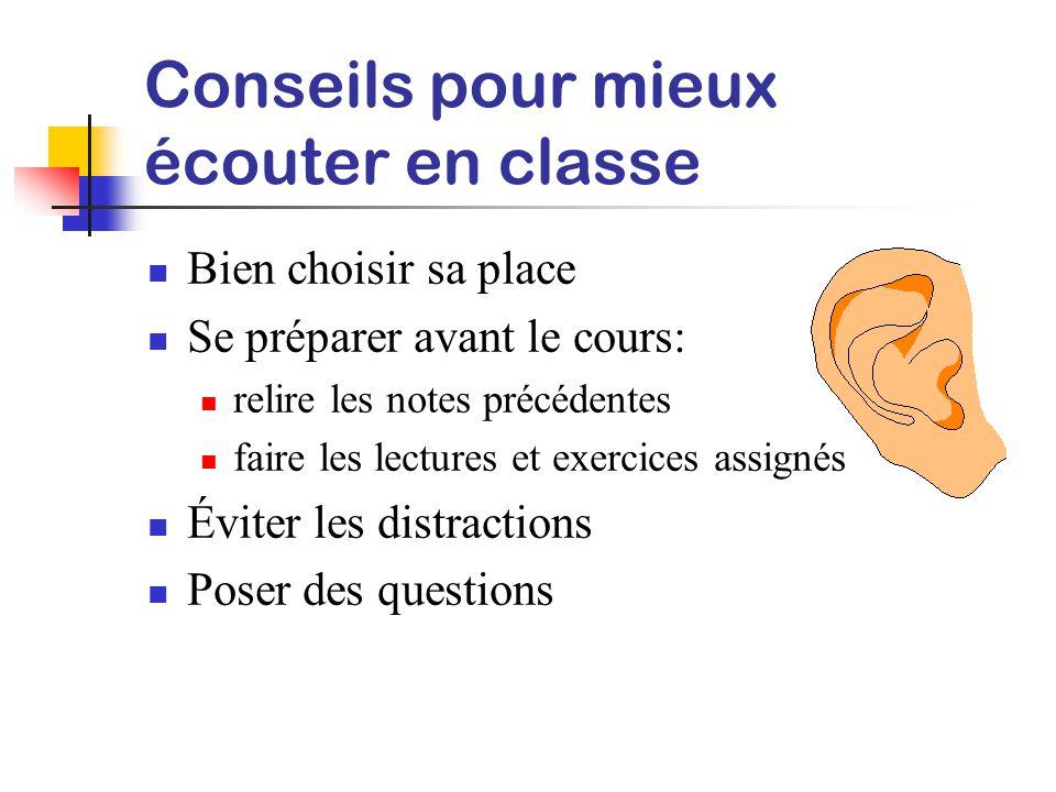 Conseils pour mieux écouter en classe