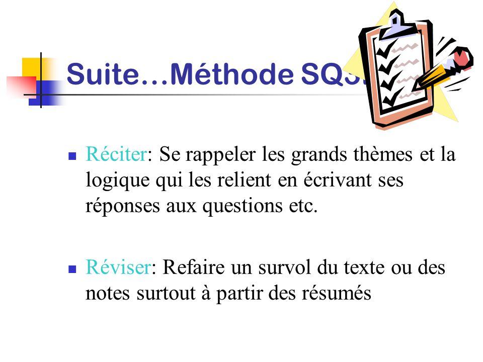 Suite…Méthode SQ3R Réciter: Se rappeler les grands thèmes et la logique qui les relient en écrivant ses réponses aux questions etc.