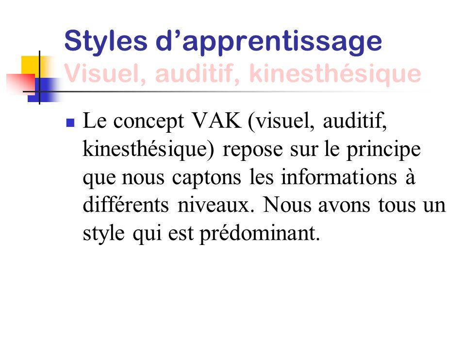 Styles d'apprentissage Visuel, auditif, kinesthésique