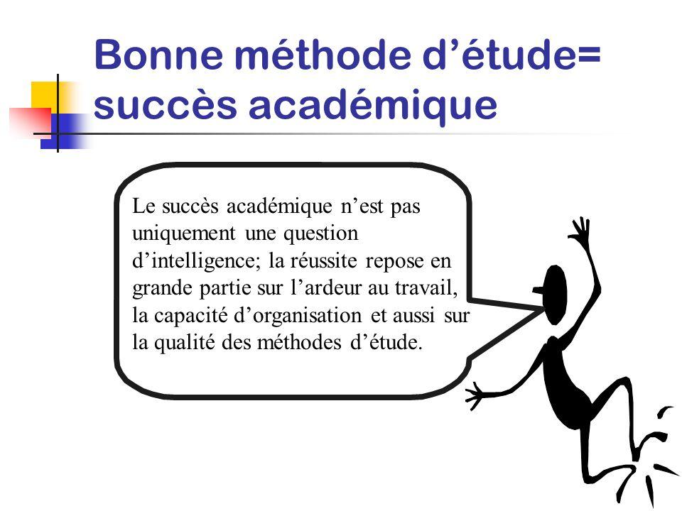 Bonne méthode d'étude= succès académique