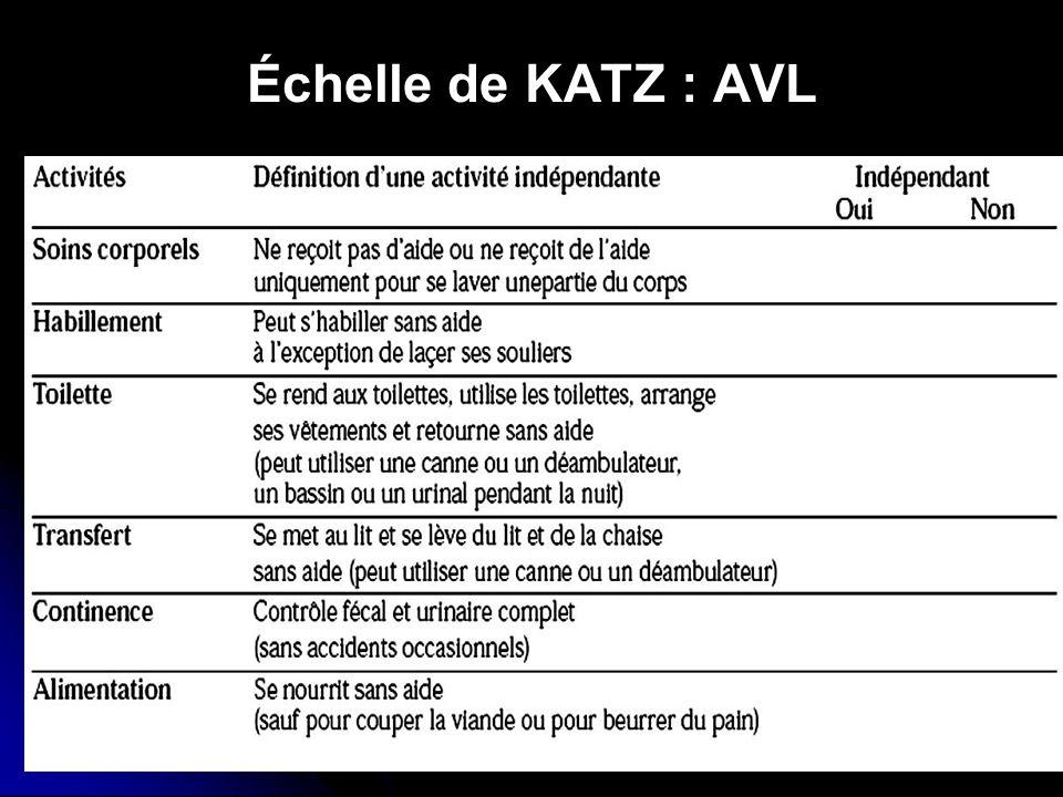 Échelle de KATZ : AVL